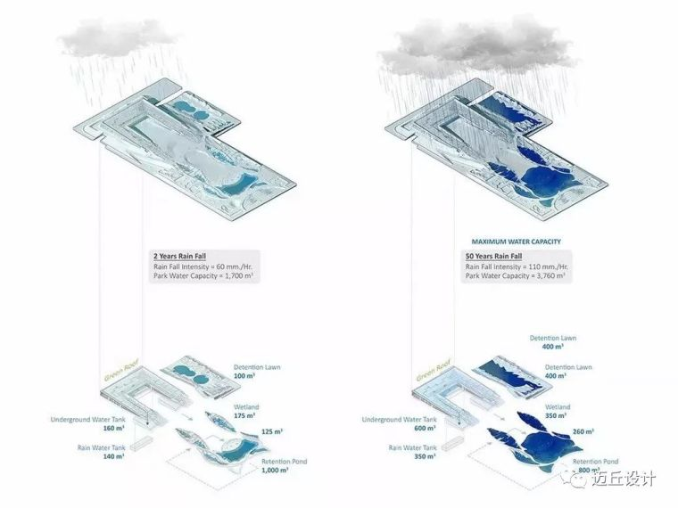 2019WLA世界建筑景观奖揭晓|生态创新_53