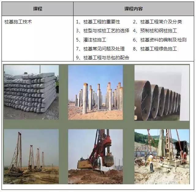 土建施工技术与质量验收全攻略,干货满满!_25