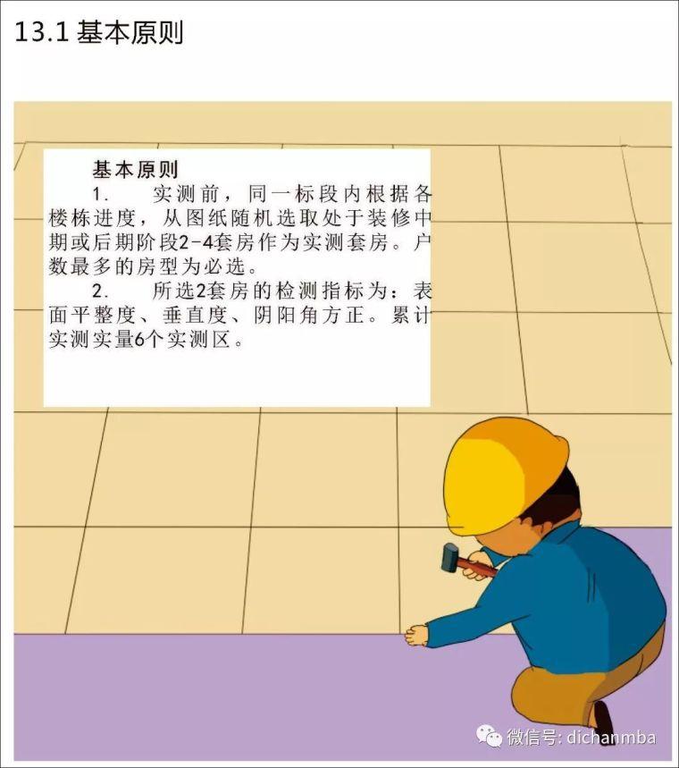 详解在建工程实测实量可视化体系(全套),完美!!!!_105
