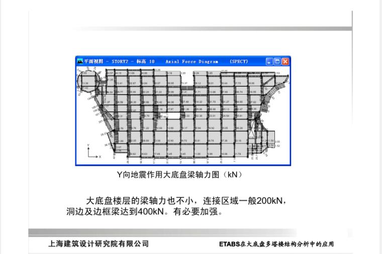 ETABS在大底盘多塔楼结构分析中的应用_17