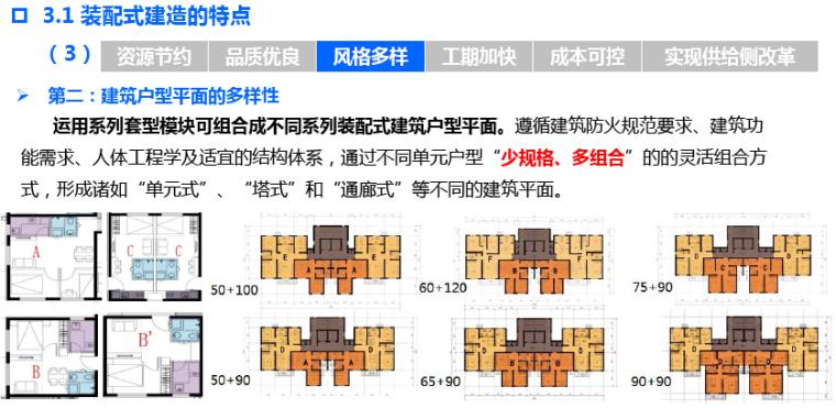 装配式建筑一体化建造解读(图文丰富)