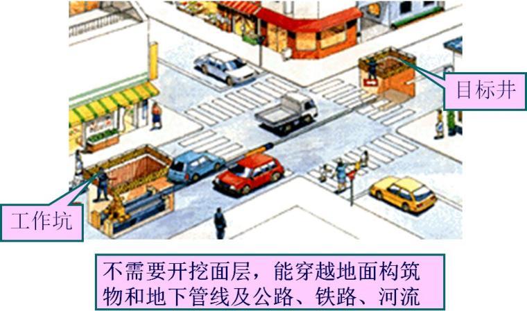 地下管道铺设技术顶管施工技术图文详解PPT(145页)