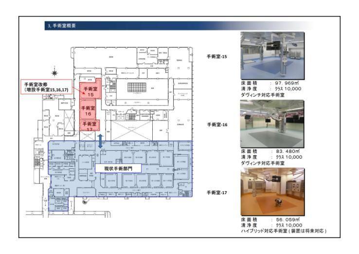 日本手术室的洁净空调环境和患者体温管理