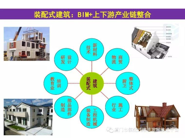 BIM技术在建筑工程中的应用_40