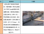 碧桂园钢筋工程施工方案