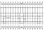 6层钢框结构设计计算书(word,92页)