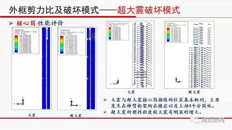 华东院总工周建龙:从抗震概念设计到基于破坏模式的设计_38
