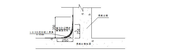 石油大厦项目经理部玻璃钢防水施工方案