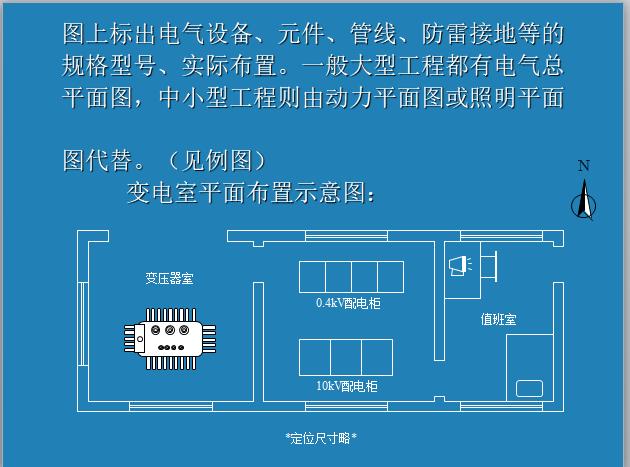 变电室平面布置示意图.png