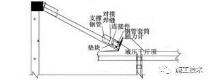这个工程创11项世界第一&中国之最,工程大解密!!_12