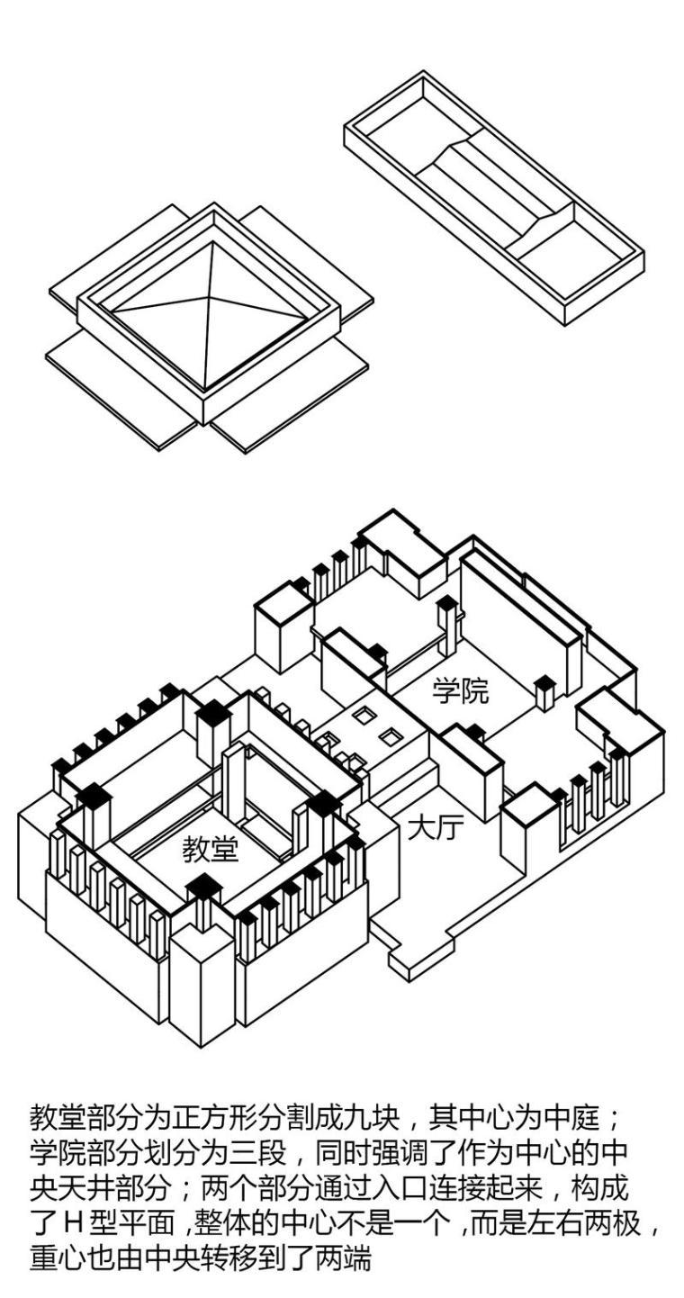 图解赖特建筑设计时期(一)_11