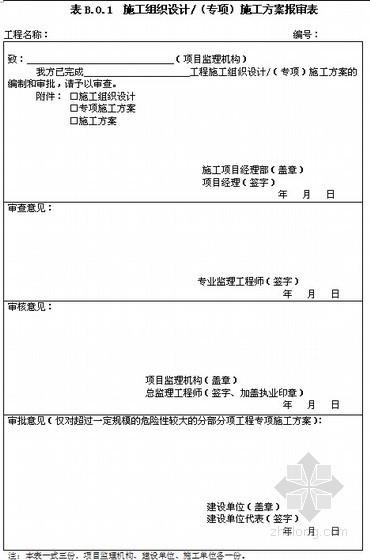 [上海]监理资料员作业指导书(附大量表格 共109页)