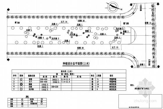 [PDF]城市主干道交通工程与景观绿化设计套图(30页)