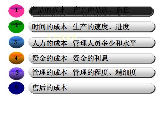 [龙湖地产]龙湖集团成本管理与控制讲义(共349页)