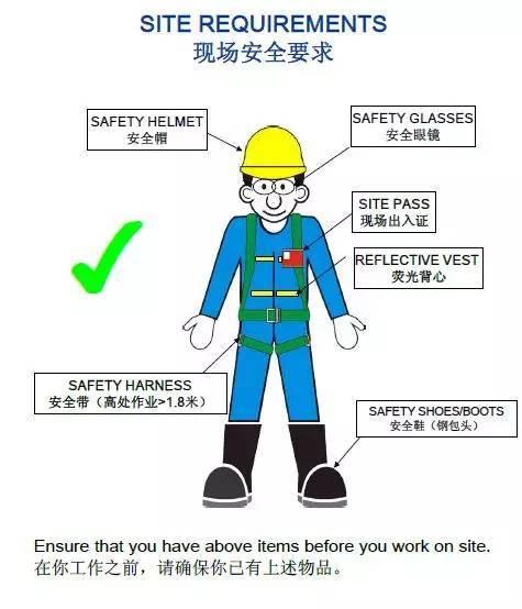 外企安全施工漫画图|中英文对照(全)_2