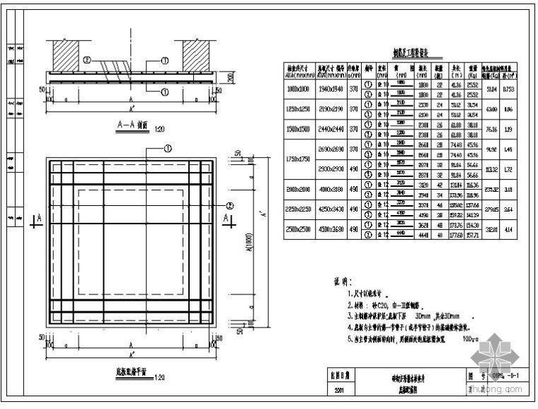 某砖砌方形排水检查井底板配筋节点构造详图