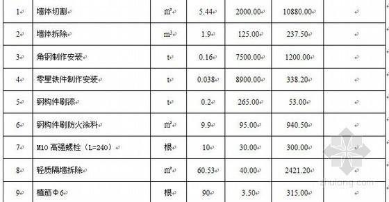 [实例]某银行营业厅改造加固工程预算书(附图纸)