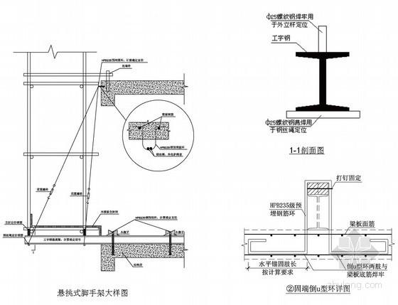 建筑工程施工现场脚手架与模板安全防护措施