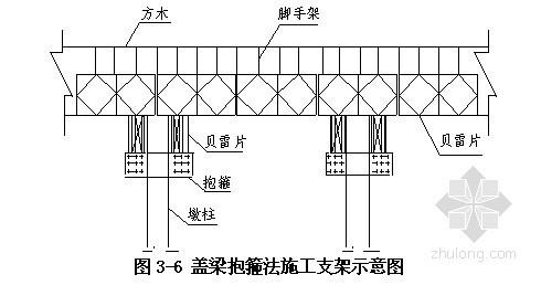 乐昌至广州高速公路桥梁墩柱系梁及盖梁施工方案