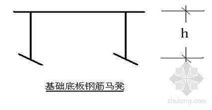 苏州某科技楼钢筋工程施工方案(扬子杯,争创鲁班奖)