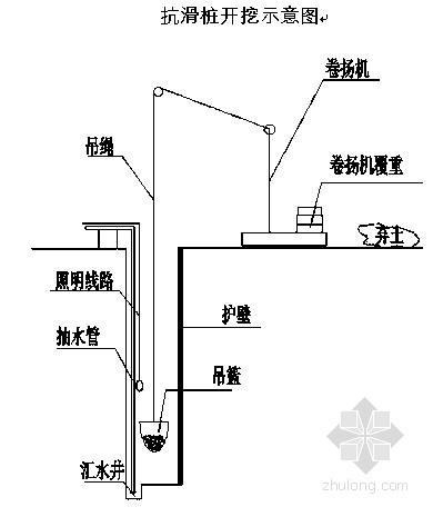 [四川]山区高速公路人工挖孔抗滑桩施工方案