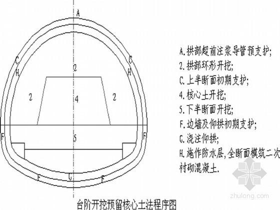 [云南]四级公路隧道工程专项施工方案(中水电)