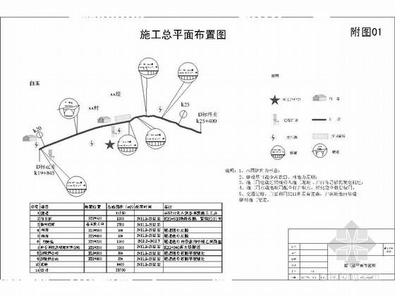 公路工程实施性施工组织设计231页附CAD图(路桥隧涵 交通机电)