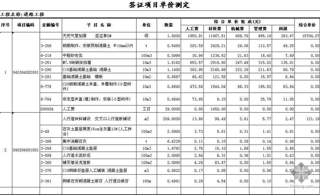 公路工程决算表_江苏省某道路工程竣工结算书-工程结算书-筑龙工程造价论坛
