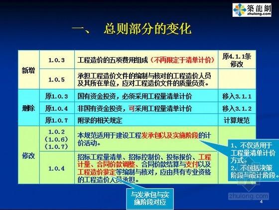 [江苏]2013清单计价规范宣贯稿(46页)