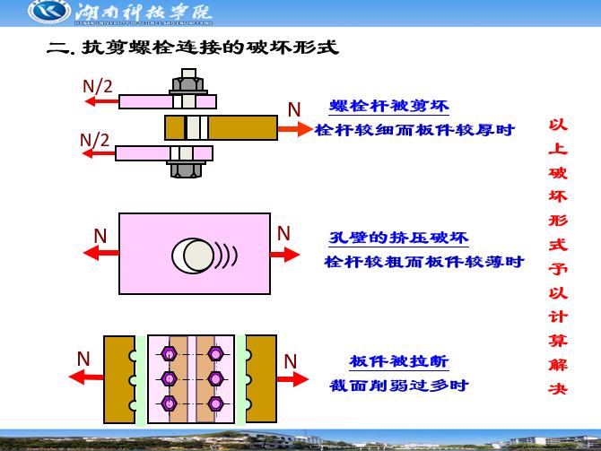 钢结构螺栓连接_3