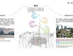 【江苏】徐州市文体活动中心建筑设计发案