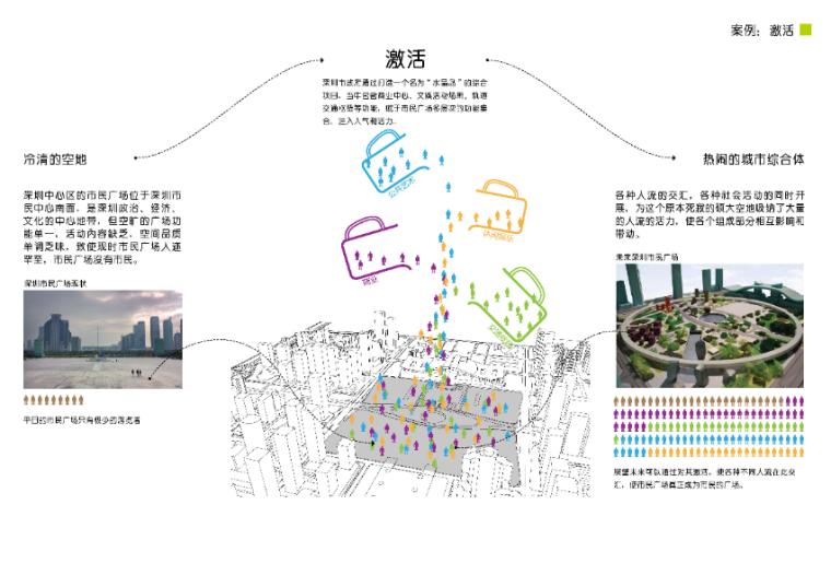 [江苏]徐州市文体活动中心建筑设计发案
