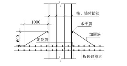 同心花苑还建小区三期地下室结构施工方案(一百余页附图丰富)_7