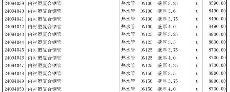 【北京】2017年11月工程造价信息(含营改增版)_5