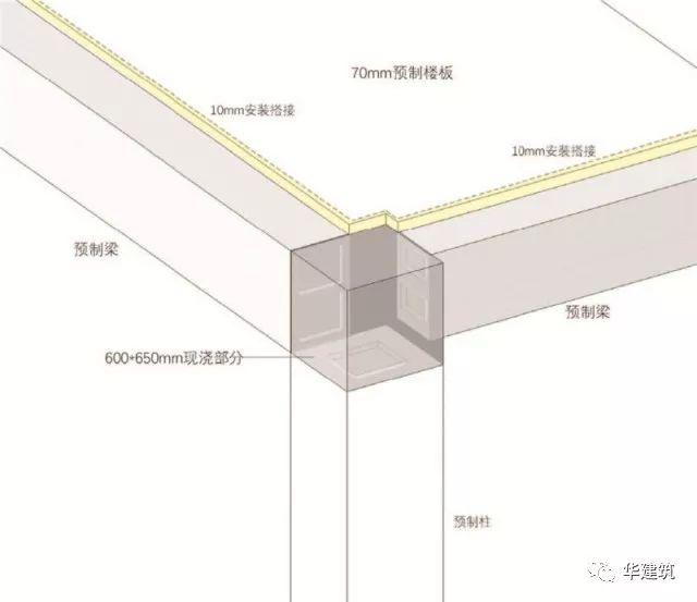 星河湾中学:上海首个工业化装配式学校实践_28