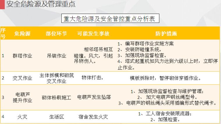 韦德国际娱乐_韦德国际线上娱乐_韦德国际足球投注_[内蒙古]知名房地产公司项目策划汇报(图文丰富)_8