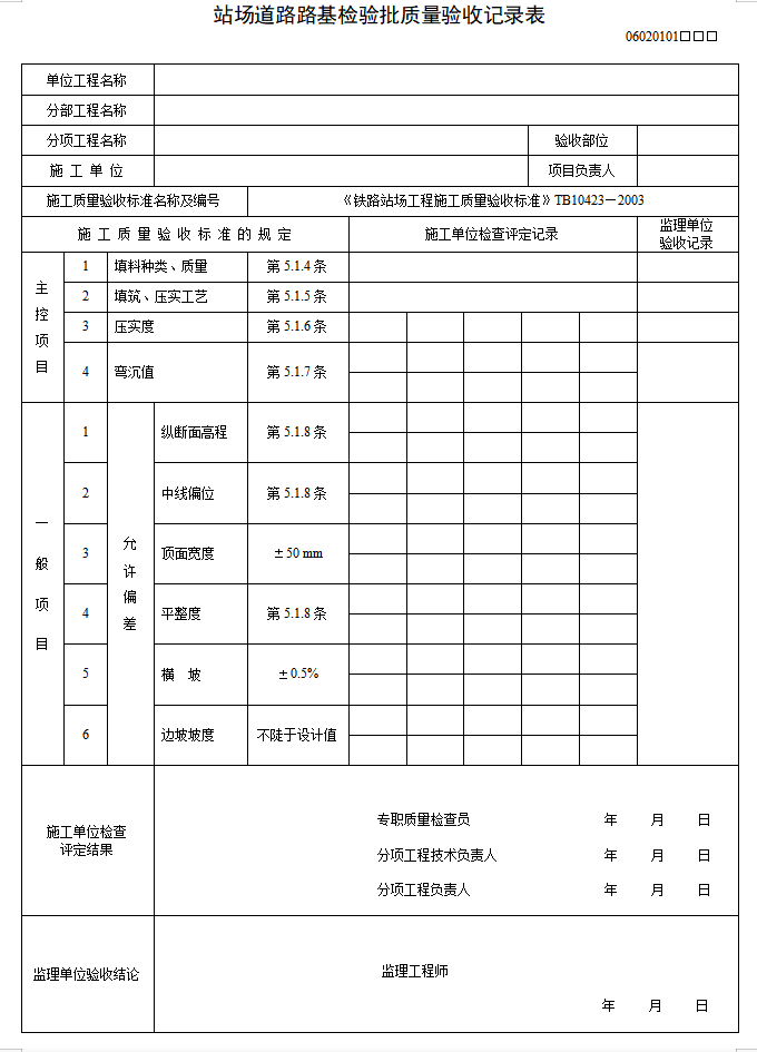 铁路站场工程监理检验批表格大全(110页)-站场道路路基检验批质量验收记录表