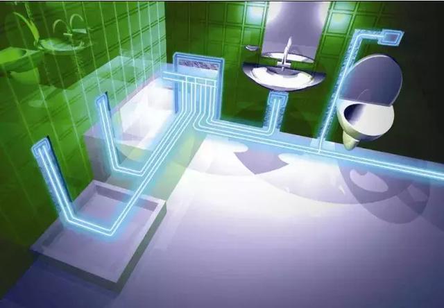 高层住宅小区室内给排水设计要点分析