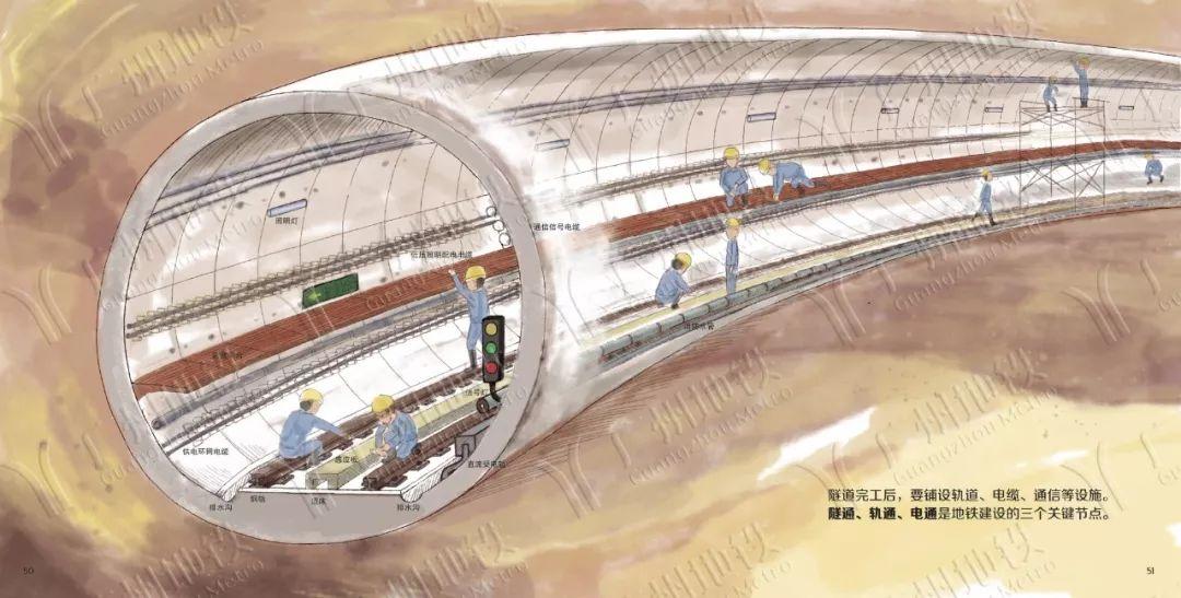 地铁是怎样建成的?地铁的奥秘全在这里了!_47