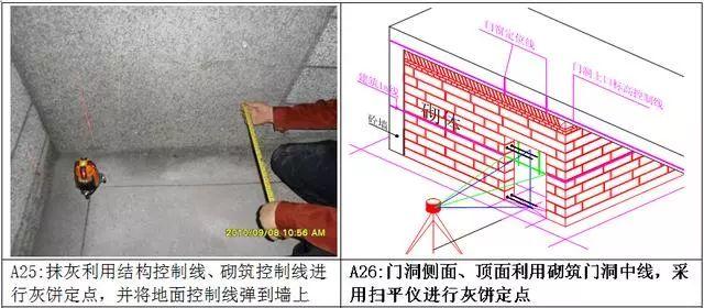 万科测量放线施工标准化做法图册,精细到每一步!_19
