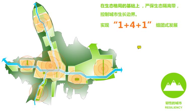 [青海]西宁多吧新城概念规划和总体城市设计(高原地貌)-[青海]西宁多吧知名地产概念规划和总体城市设计.B-2韧性的城市