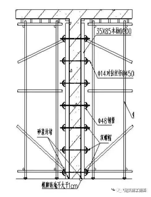 图文讲解:模板工程施工要点,相关技术交底_3