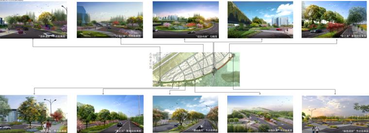 [湖北]中华一路道路景观规划设计(PDF+66页)-分区效果