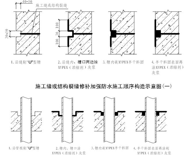 长江大桥北锚室内防水施工方案