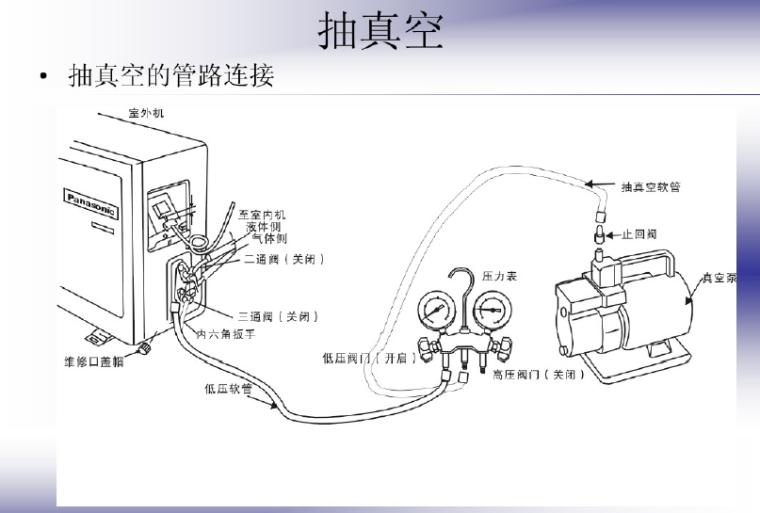 变频空调原理及新冷媒技术(54页)_9