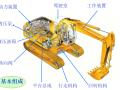 单斗液压挖掘机的特点、类型和主要参数