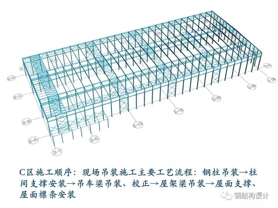 某厂房钢结构制作、安装方案(值得收藏)_32