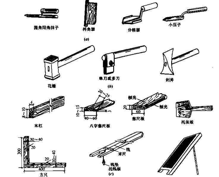 建筑施工手册(第五版)第4册