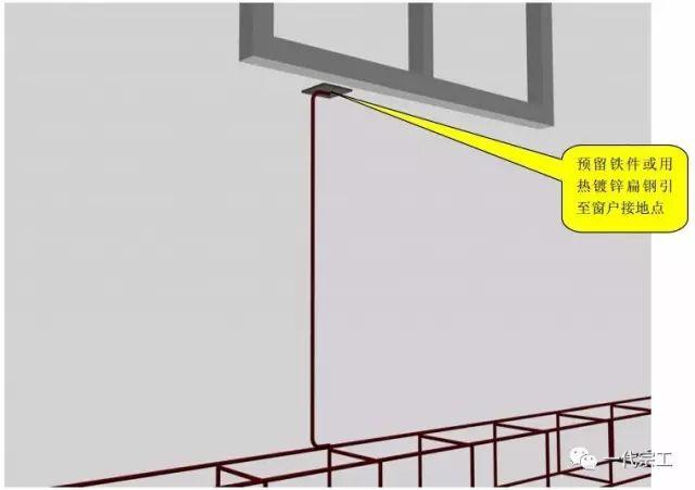 中建八局施工质量标准化图册(土建、安装、样板)_43