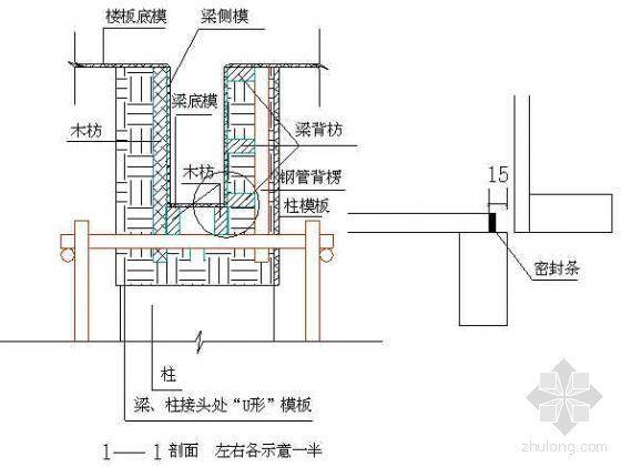 内蒙古某医院工程模板施工方案(双面覆膜竹胶板、竹胶合板、砖胎膜)